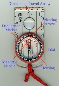 Parts of an adjustable compass