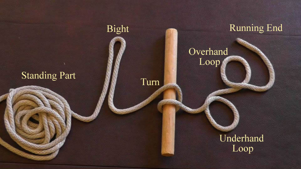 Rope and Knot Terms Labeled